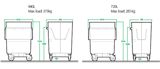 EuroPal Four-wheeled Containers specification image
