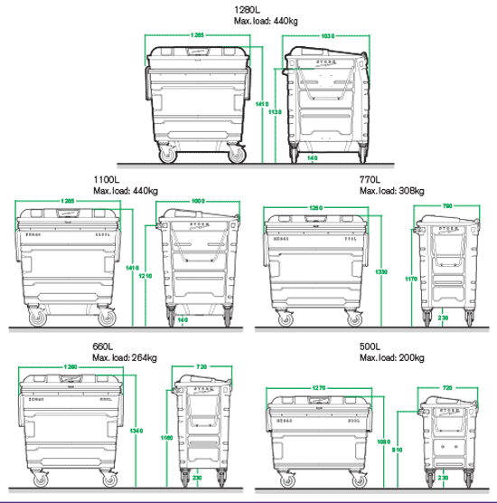 Recycling Containers specification image