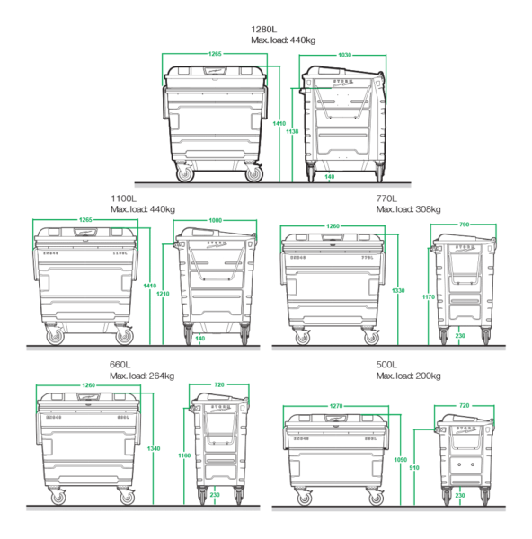 See Through Containers specification image